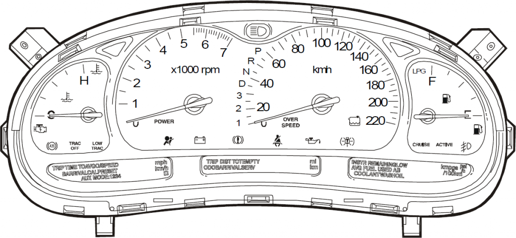 www.carmodder.com • Upgrading Instrument Clusters for the